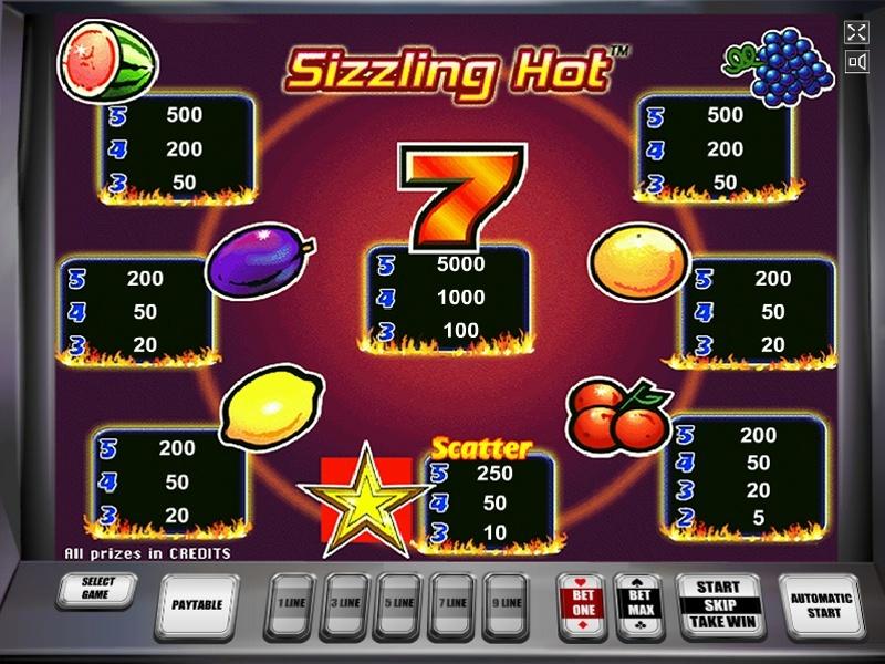 Sizzling Hot Echtgeld Spielen