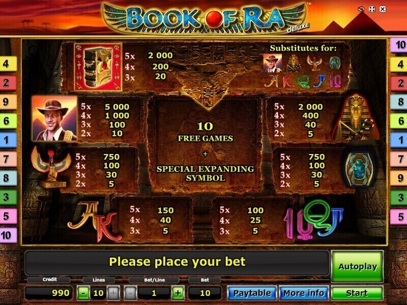 Book Of Ra Online Spielen Mit Geld